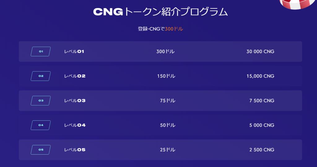 CNGトークン紹介プログラム詳細図
