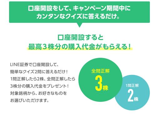 LINE証券の特徴と登録・使い方を解説_キャンペーン②