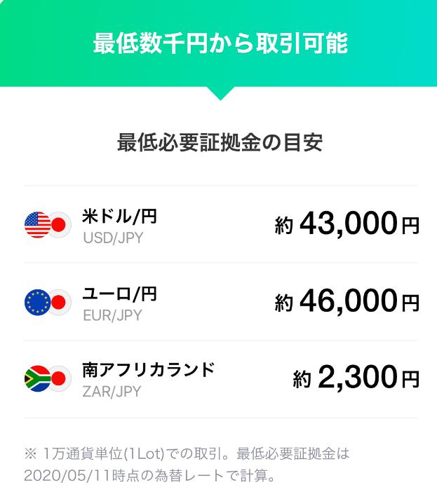 LINE_FXの特徴と登録・使い方を解説_特徴_数千円から取引可能