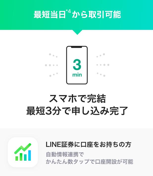 LINE_FXの特徴と登録・使い方を解説_特徴_最短1日で口座開設