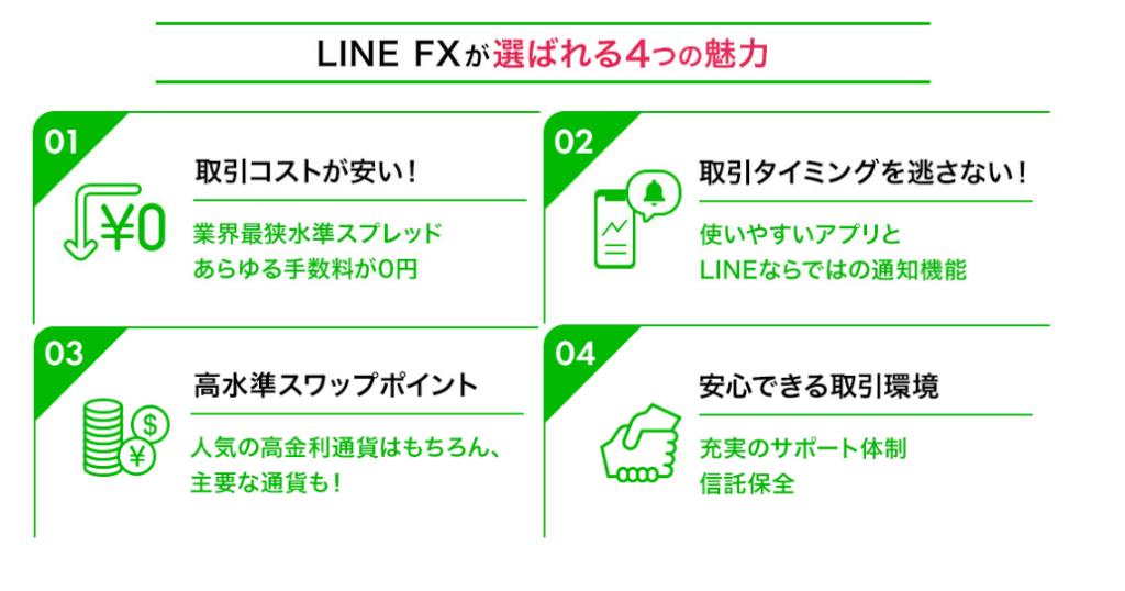 LINE_FXの特徴と登録・使い方を解説_特徴_4つの魅力