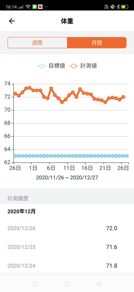 30代男性が筋トレダイエット_ぽっこりお腹対策‗体脂肪記録